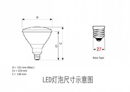 LED灯泡灯管灯头规格尺寸有哪些种类?