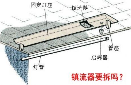 日光灯管换LED灯管需要拆镇流器吗?